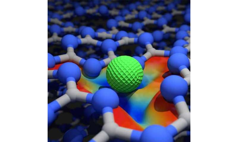 Efficient, eco-friendly production of fine chemicals