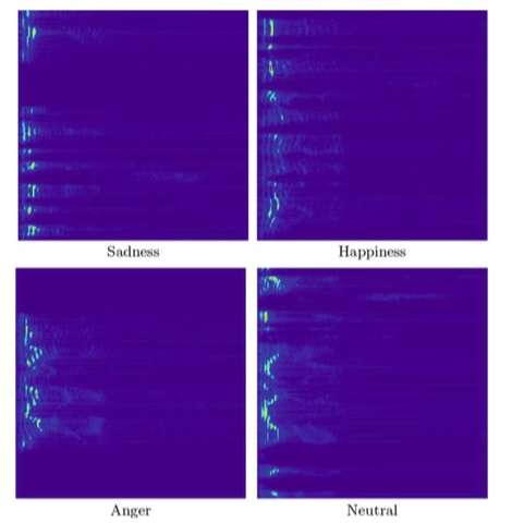 **Emotion recognition based on paralinguistic information