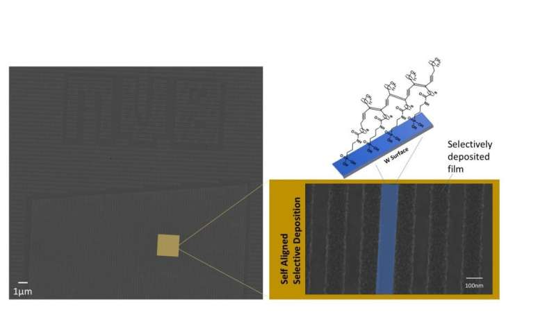 Enabling fabrication beyond 7nm