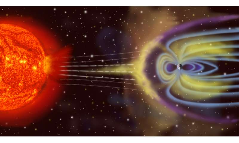 European researchers develop a new technique to forecast geomagnetic storms