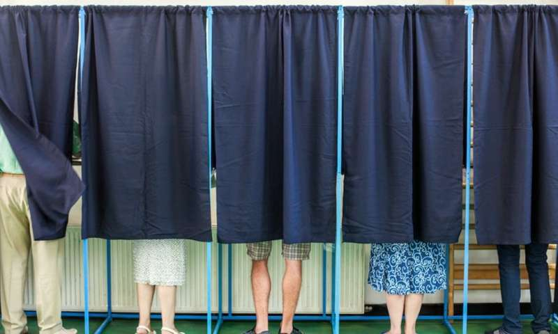 Experiment into how voters think shows that they go with their guts