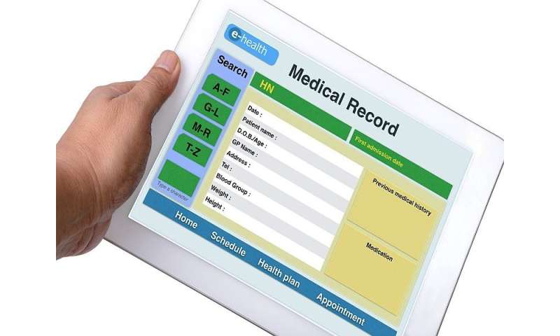 Factors identified that impact physicians IT adoption
