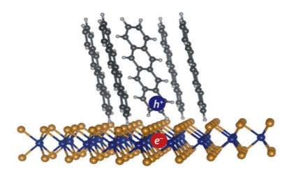 Fast-moving electrons create current in organic solar cells