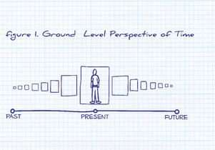 Finding well-being through an aerial, as opposed to ground-level, view of time