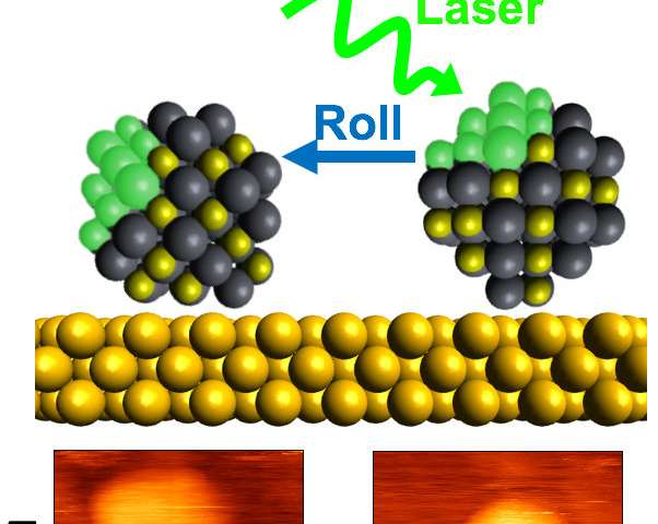 First 3-D imaging of excited quantum dots