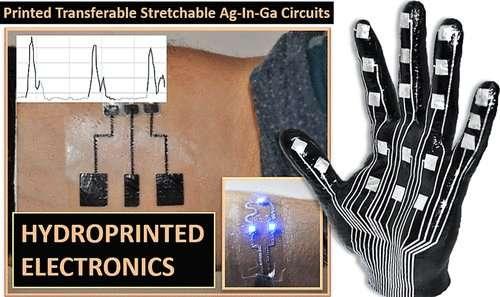 Flexible electronic skin aids human-machine interactions