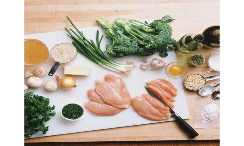 'Flexitarian' eating: part vegetarian, part not