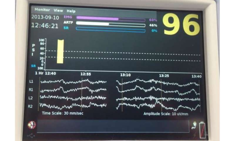 Focus on neuroscience, nociception to improve anesthesia, paper says