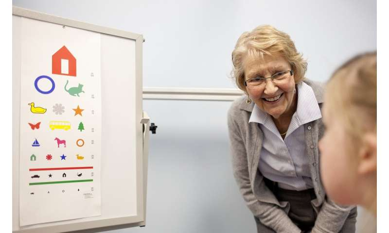 Genetic targets for autism spectrum disorder identified
