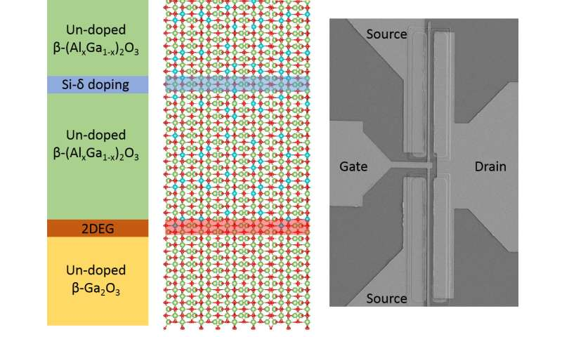 Getting electrons to move in a semiconductor