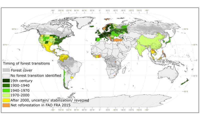 Global forests expanding: Reflects wellbeing, not rising CO2, experts say