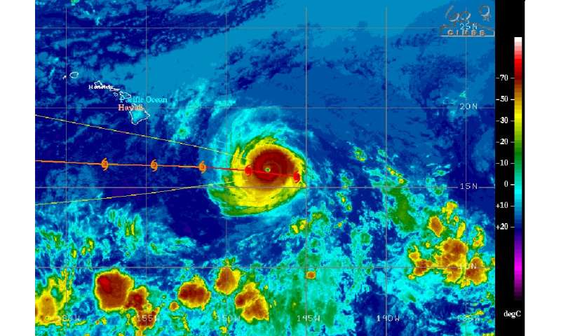 Hector weakens but remains Category 4 Hurricane