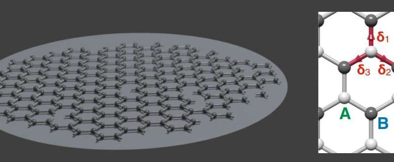 Holographic image of a black hole proposed in a graphene flake