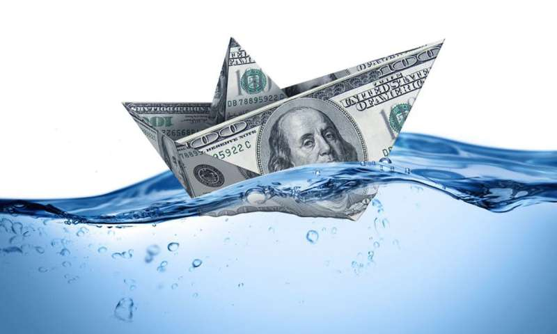 How can we limit climate change damage totheglobaleconomy?