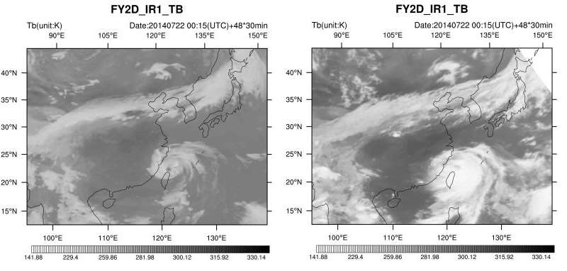 How far to go for satellite cloud image forecasting into operation