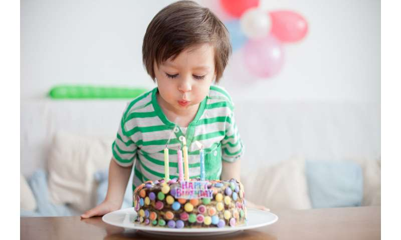 How your birth date influences how well you do in school, and later in life