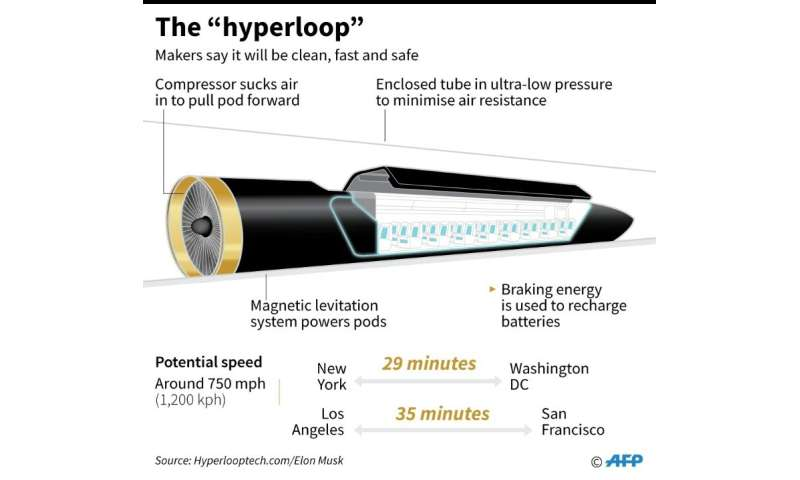Hyperloop One, which is developing a system theorized by entrepreneur Elon Musk, is planning to open a research centre to develo