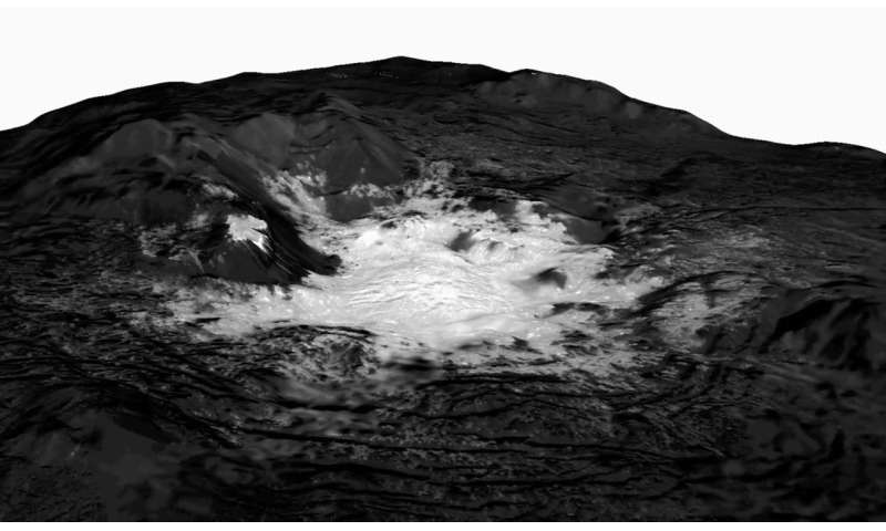 Image: Bright spots on Ceres