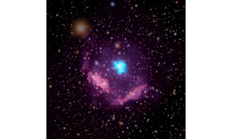 Kes 75—Milky Way's youngest pulsar exposes secrets of star's demise