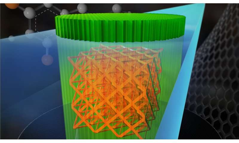 Lab unlocks secrets of nanoscale 3-D printing