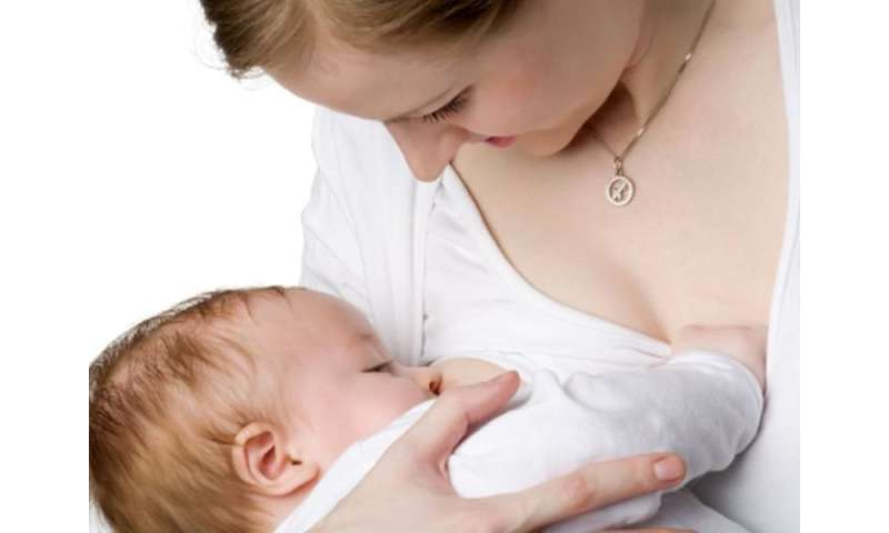 Lactation lowers risk of T2DM after gestational diabetes