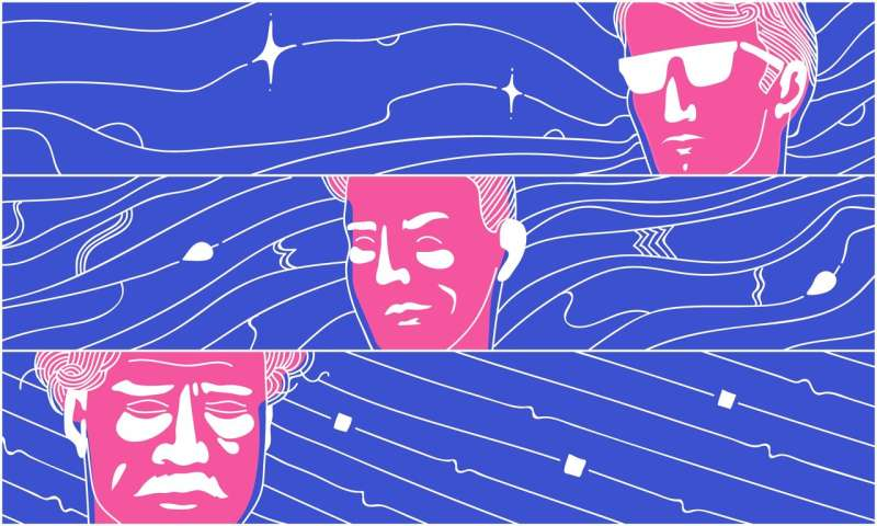 'Leaders,' 'successors,' and 'toilers': Mathematicians classify physicists and other scientists