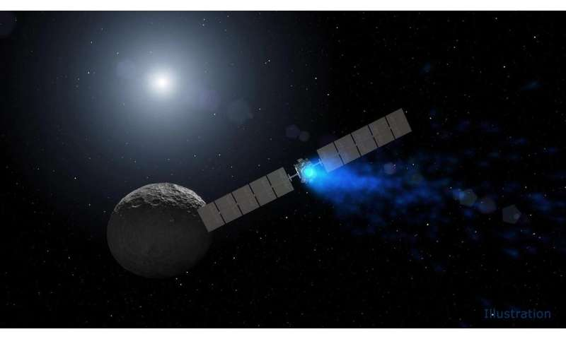 Legacy of NASA's Dawn, Near the End of its Mission