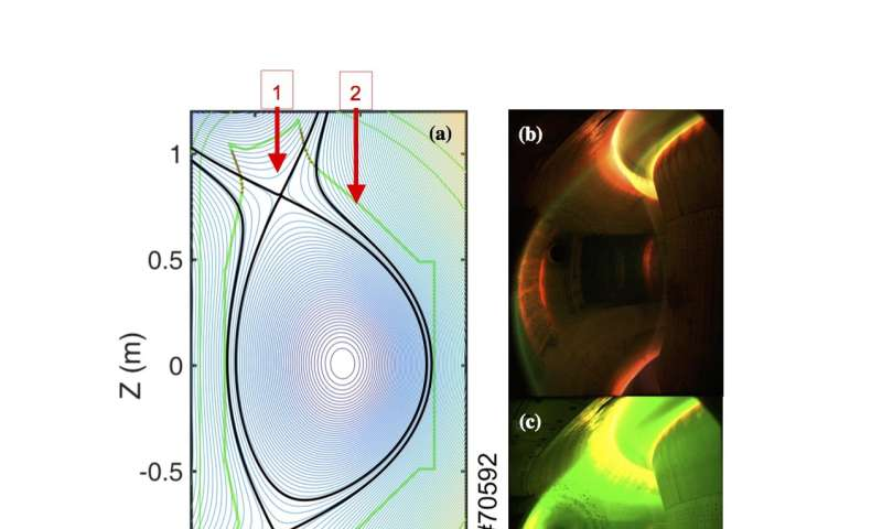 Lithium -- it's not just for batteries: It can also reduce instabilities in fusion plasmas