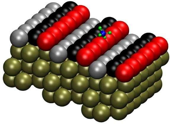 Locating the precise reaction path: Methane dissociation on platinum