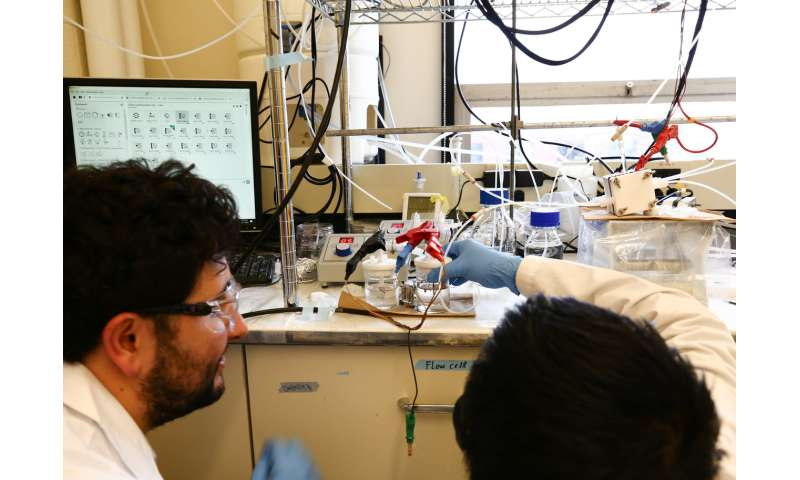 Low-cost catalyst boosts hydrogen production from water