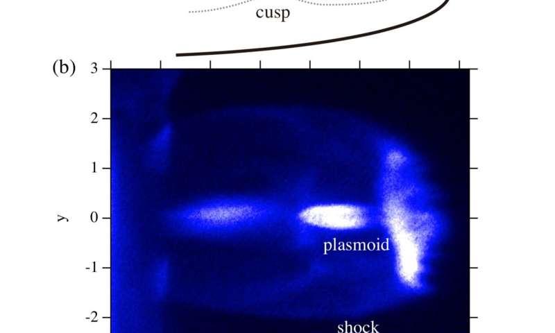 Macroscopic phenomena governed by microscopic physics