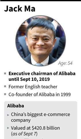Ma—who turned 54 on Monday—said in a statement he will serve as executive chairman until his 55th birthday