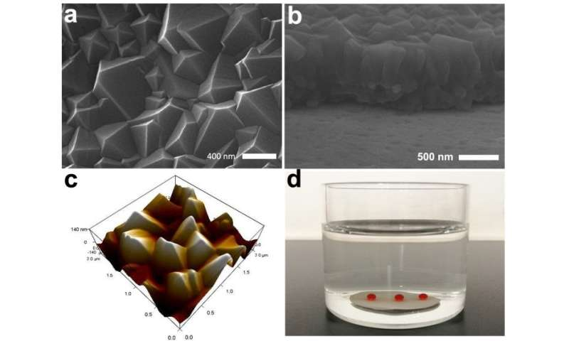Micro-/nano architectures in MOF membrane accelerate oil-water separation