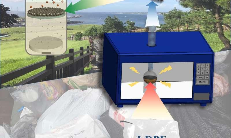 Microwaved plastic increases lithium-sulfur battery life span