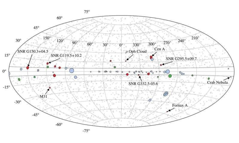 Missing gamma-ray blobs shed new light on dark matter