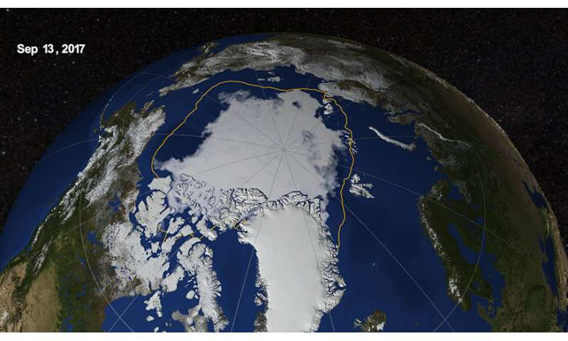 Models show natural swings in the Earth's climate contribute to Arctic sea ice loss