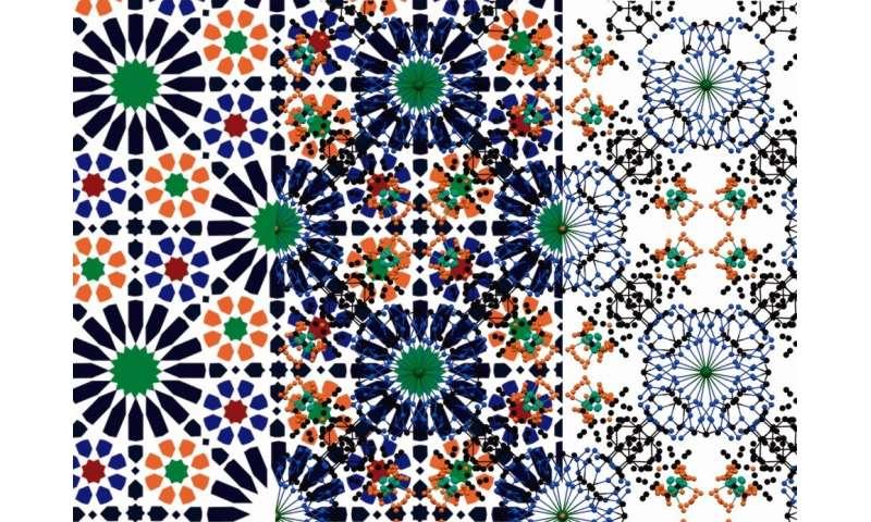 Modern porous material resembles XIV Century Alhambra mosaic