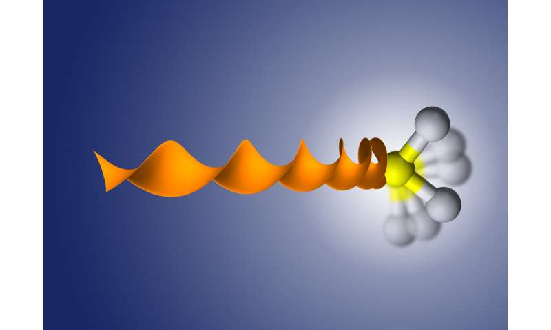 Modified optical centrifuge has potential to open up new ways for the study of superrotors