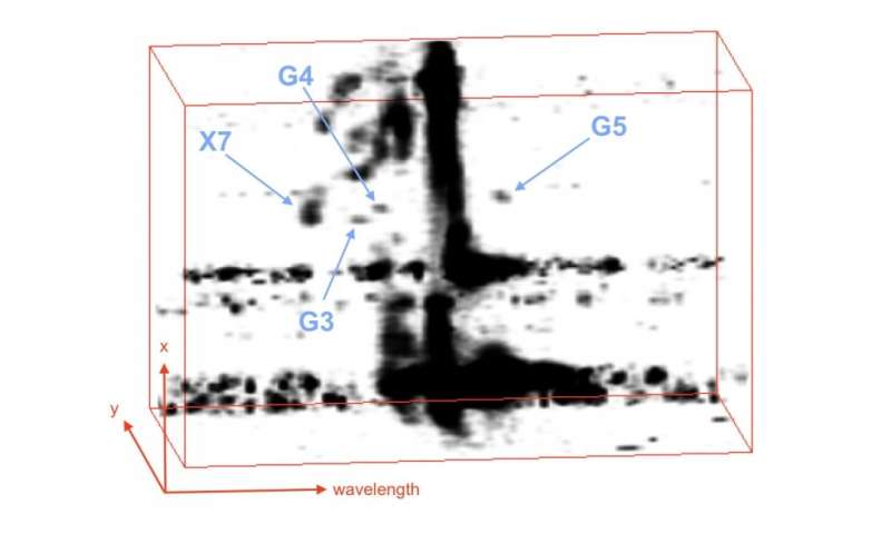 More mystery objects detected near Milky Way's supermassive black hole