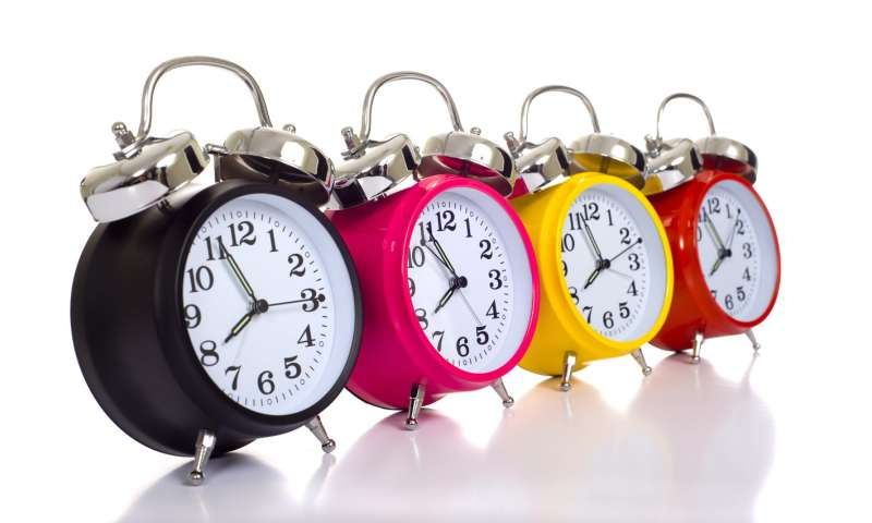 More people miss NHS appointments when the clocks go forward