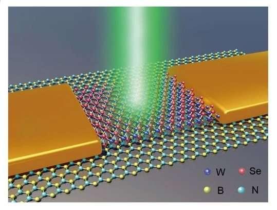 Multibit optoelectronic memory
