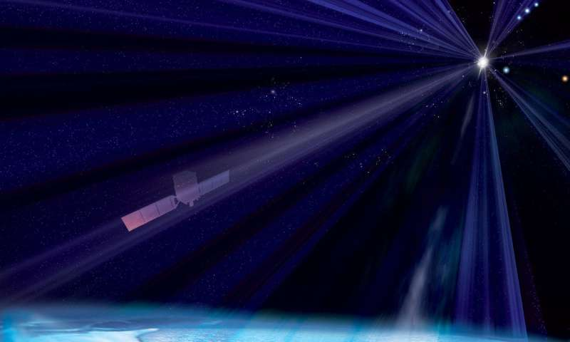Multimessenger links to NASA's Fermi mission show how luck favors the prepared