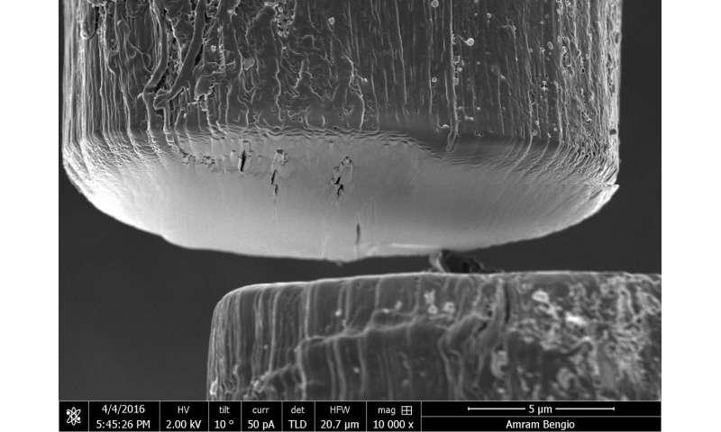 Nanotube fibers in a jiffy