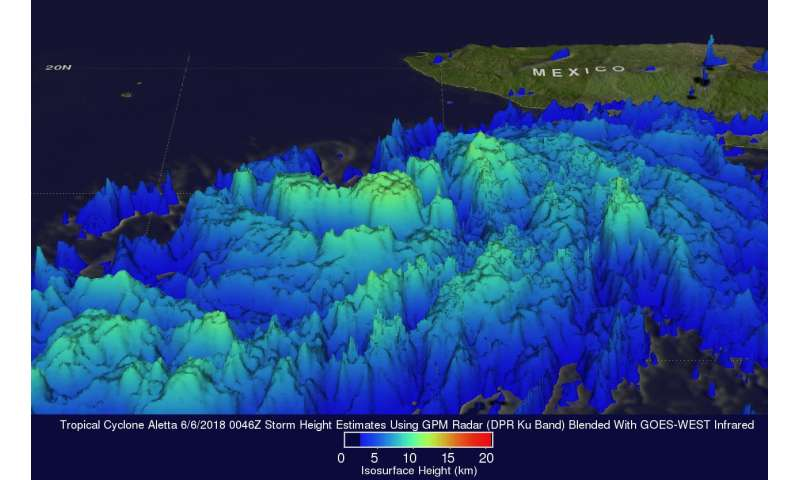 NASA peers into the rainfall of Eastern Pacific' Tropical Storm Aletta