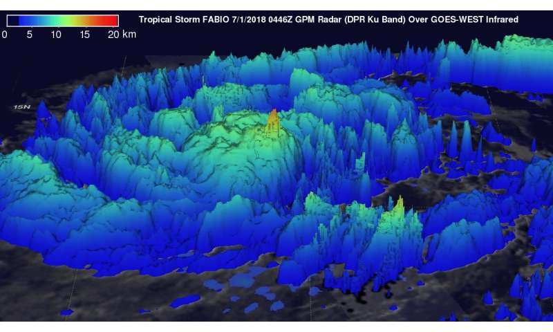 NASA's GPM satellite sees Fabio strengthening into a hurricane