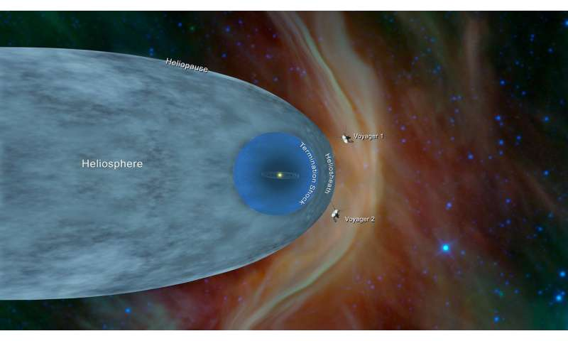 NASA's Voyager 2 Probe Enters Interstellar Space
