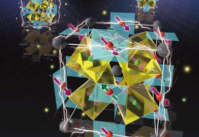 Neutrons help demystify multiferroic materials
