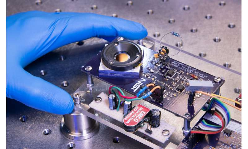 New chip-sized device could help manufacturers measure laser power in real time