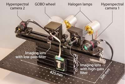 New compact hyperspectral system captures 5-D images