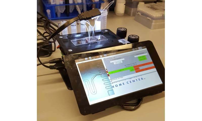 New device for low-cost single-cell analysis identifies fibroblast subtypes in RA patients